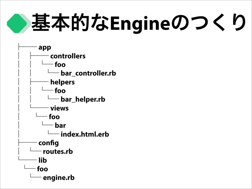 جຊతͳEngineͷͭ͘Γ ᵓᴷᴷ app ᴹ ᵓᴷᴷ controllers ᴹ ᴹ ᵋᴷ...