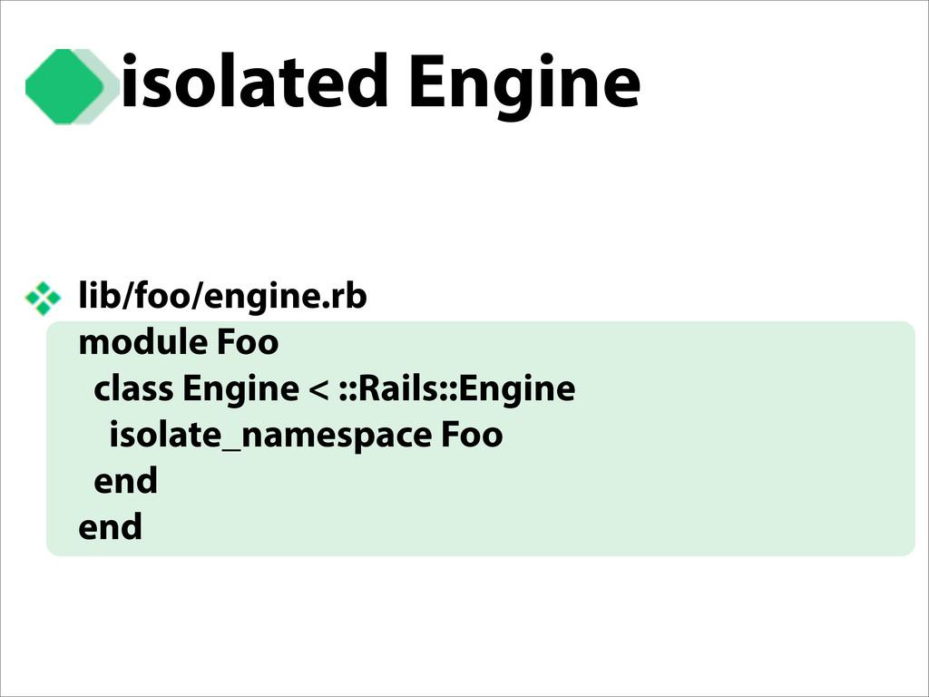 isolated Engine lib/foo/engine.rb module Foo cl...