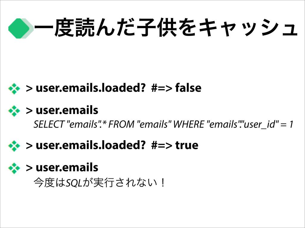 ҰಡΜͩࢠڙΛΩϟογϡ > user.emails.loaded? #=> false >...