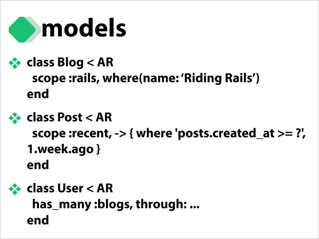 class Blog < AR scope :rails, where(name: 'Ridi...