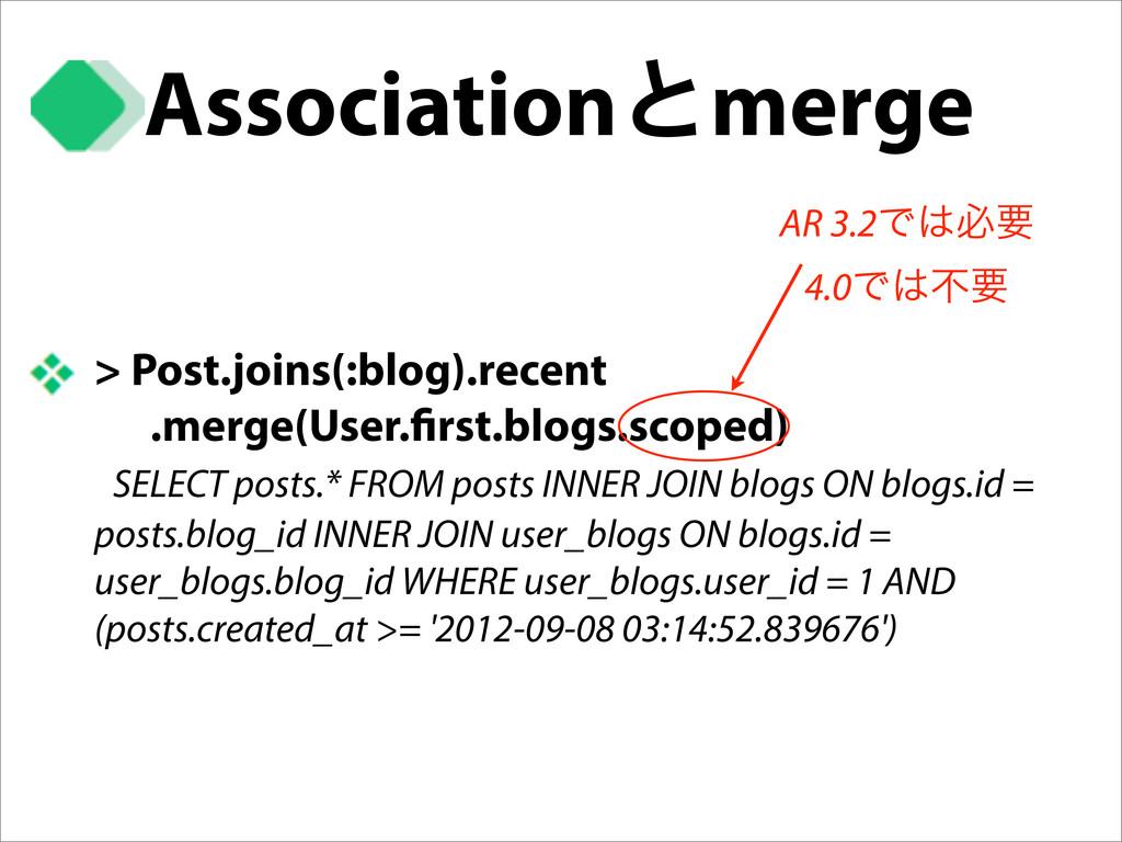 > Post.joins(:blog).recent .merge(User. rst.blo...