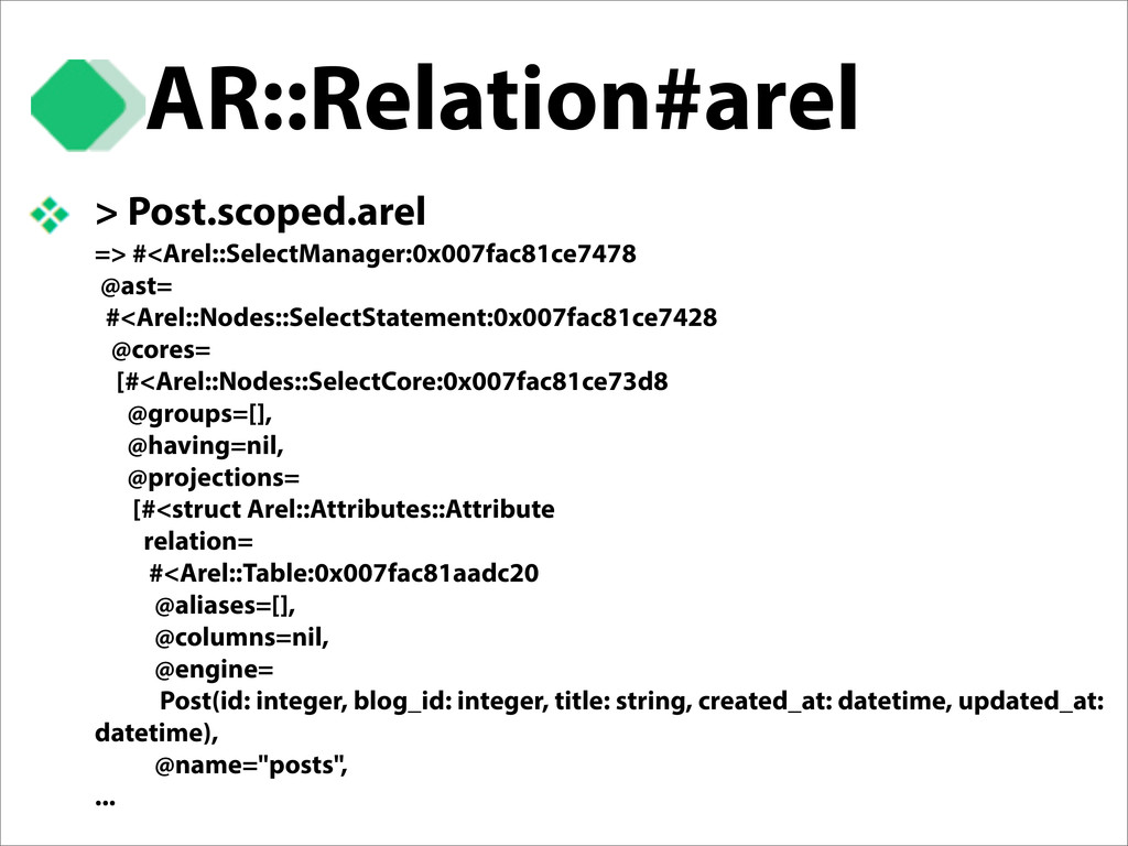 AR::Relation#arel > Post.scoped.arel => #<Arel:...