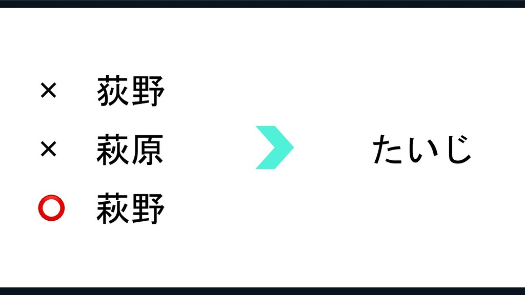 荻野 萩原 萩野 × × ⭕ たいじ