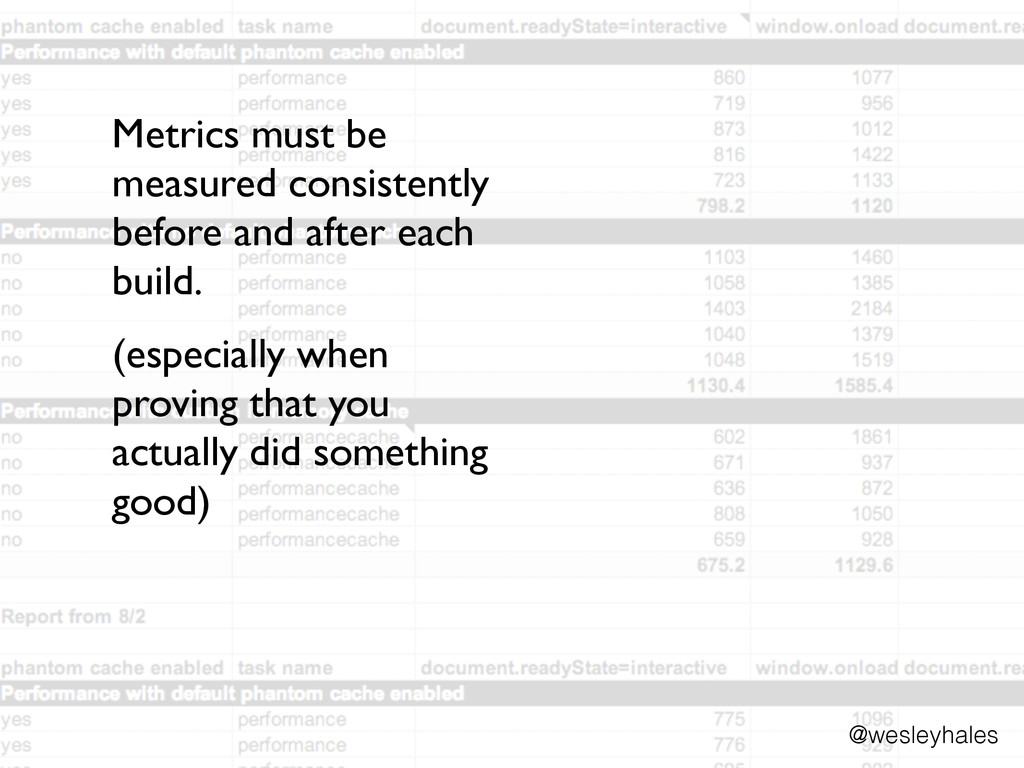 Metrics must be measured consistently before an...