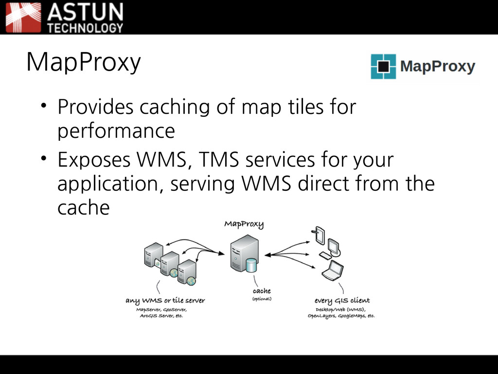 MapProxy • Provides caching of map tiles for pe...