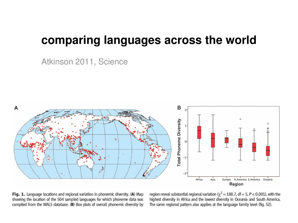 comparing languages across the world Atkinson 2...