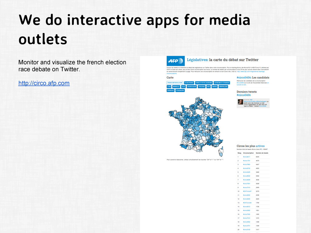 We do interactive apps for media outlets Monito...