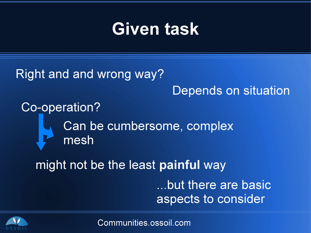 Communities.ossoil.com Given task Right and and...