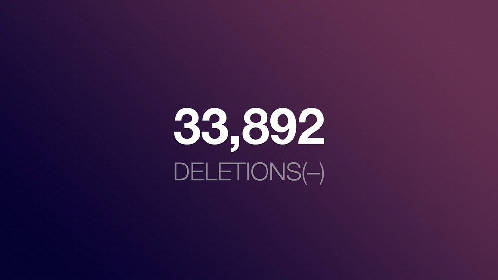 33,892 DELETIONS(–)