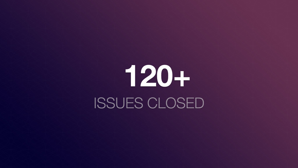 120+ ISSUES CLOSED