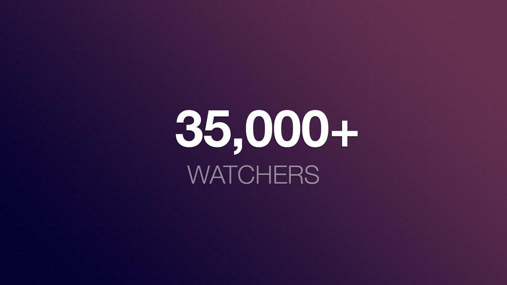 35,000+ WATCHERS