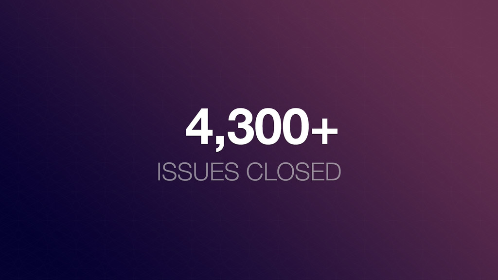 4,300+ ISSUES CLOSED