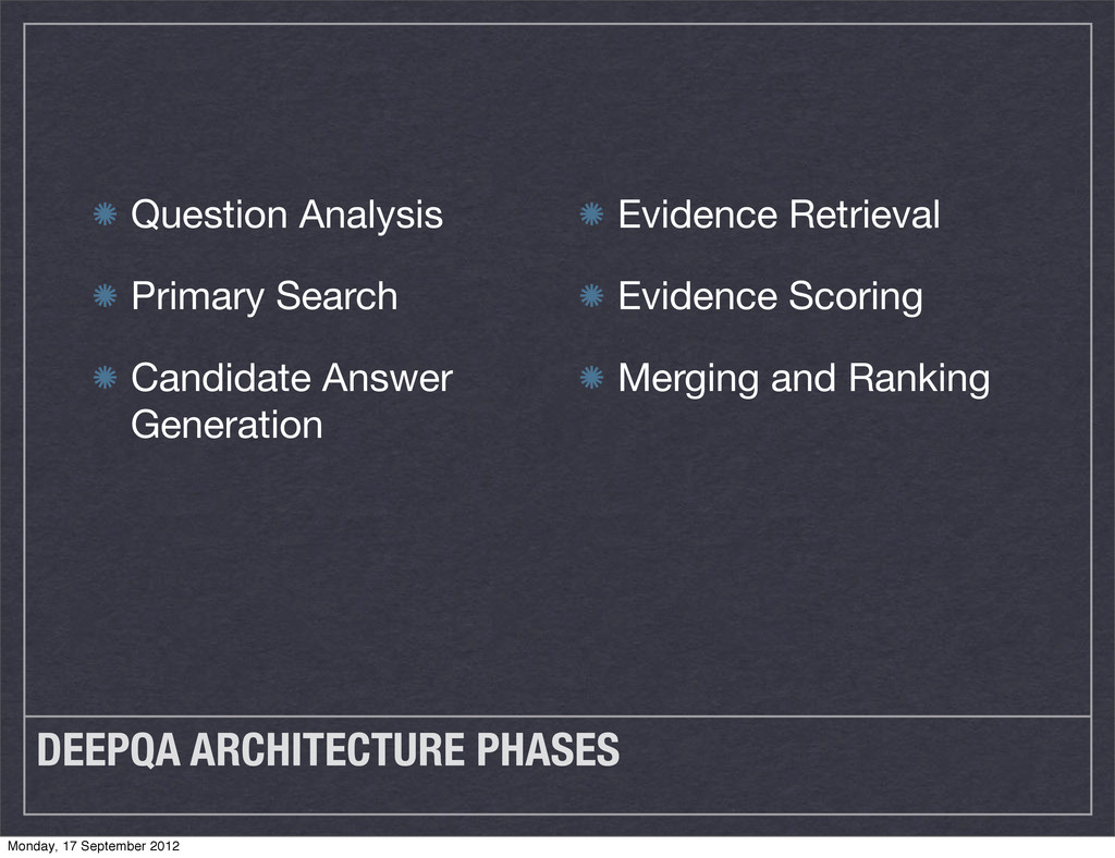 DEEPQA ARCHITECTURE PHASES Question Analysis Pr...