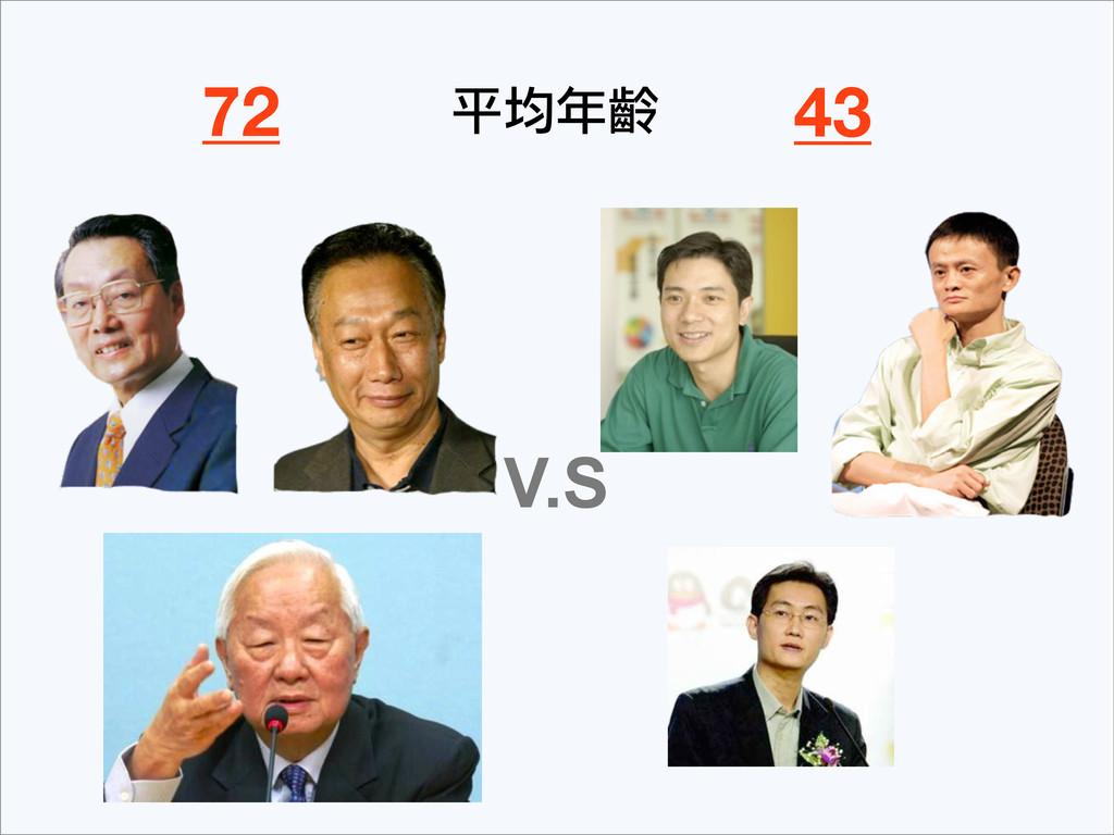 V.S 43 平均年齡 72