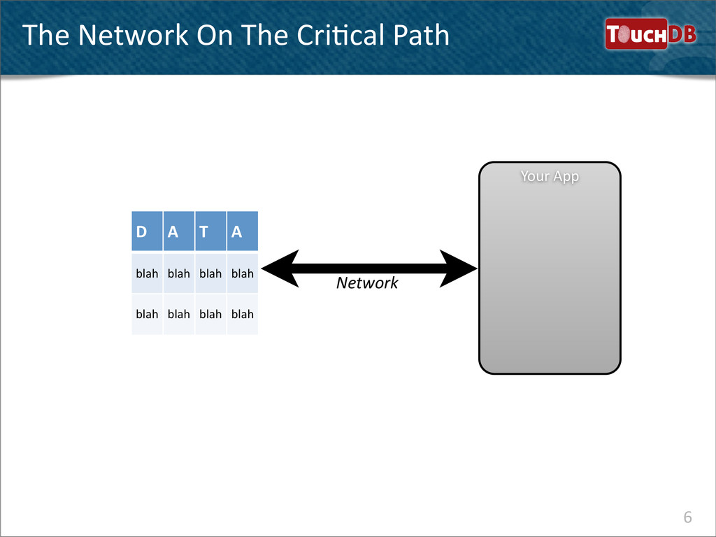 TouchDB The Network On The CriNcal...