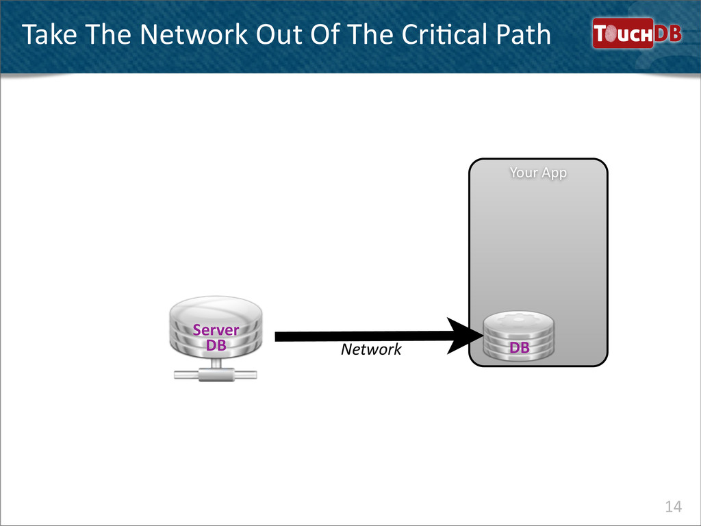TouchDB Take The Network Out Of ...