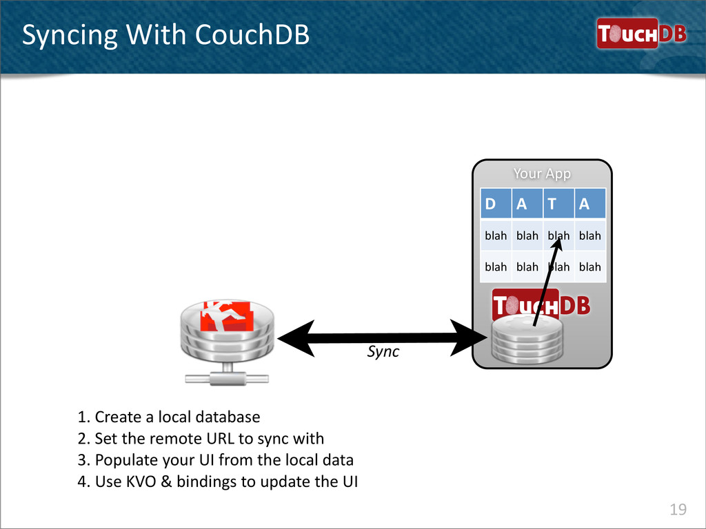 TouchDB Syncing With CouchDB 19 Your A...