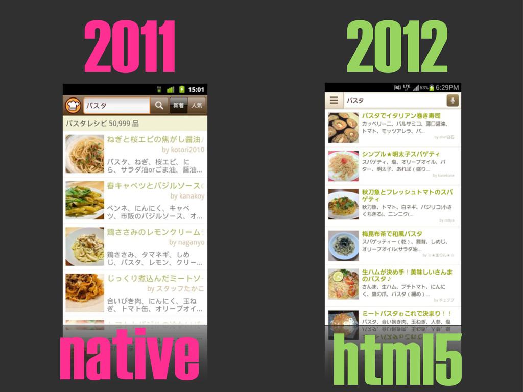 2012 2011 native html5