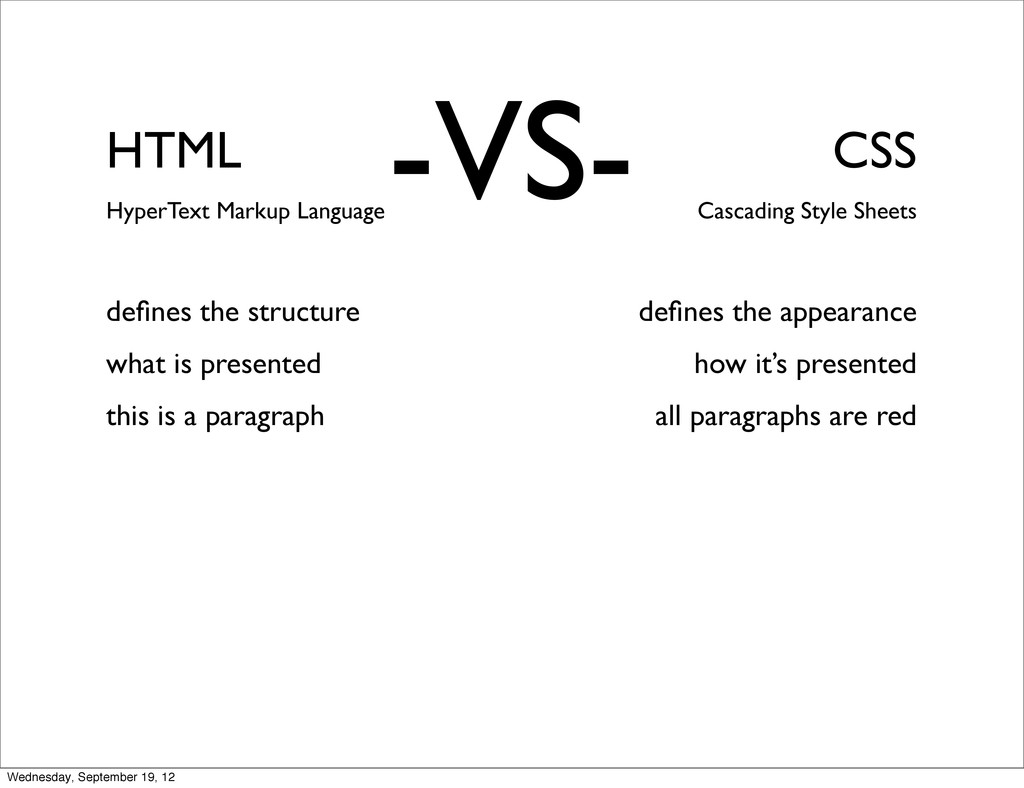 HTML CSS defines the structure defines the appear...