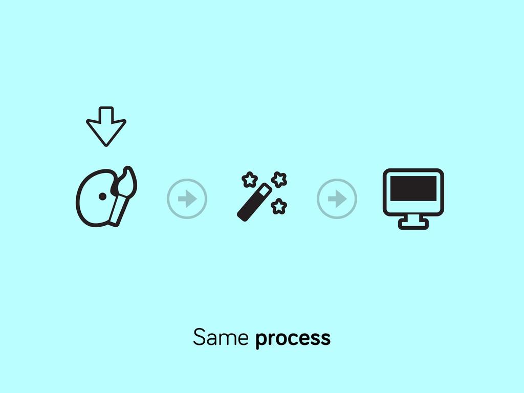 Same process