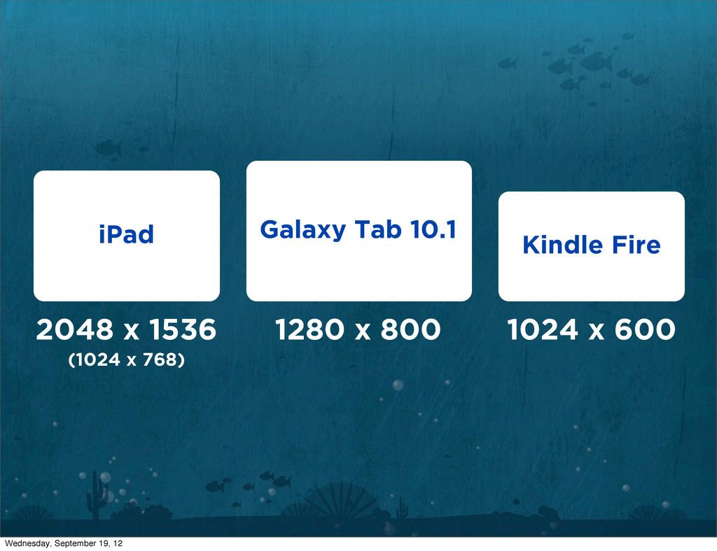 2048 x 1536 1280 x 800 1024 x 600 iPad Galaxy T...