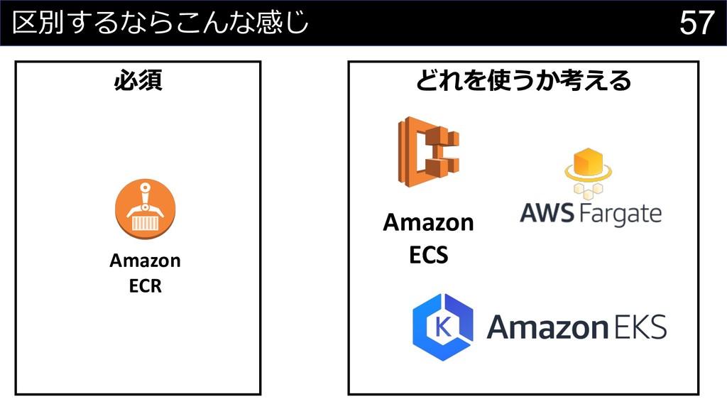 57    Amazon ECS Amazon ECR    ...