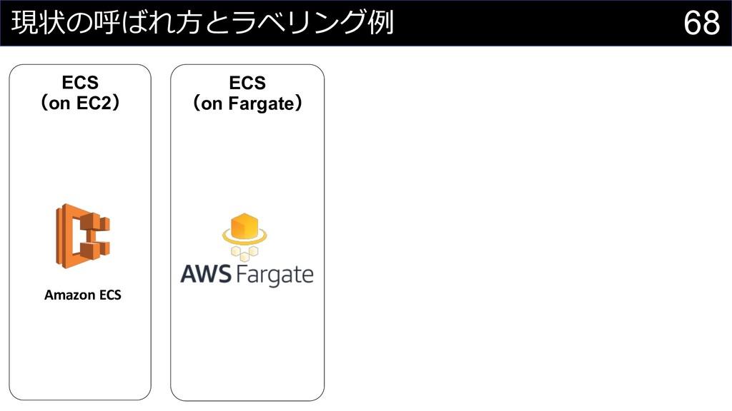 68    Amazon ECS ECS on EC2 ECS ...