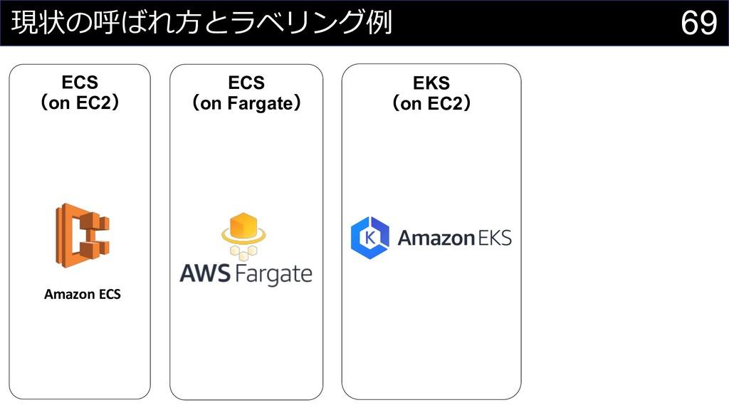 69    Amazon ECS ECS on EC2 ECS ...