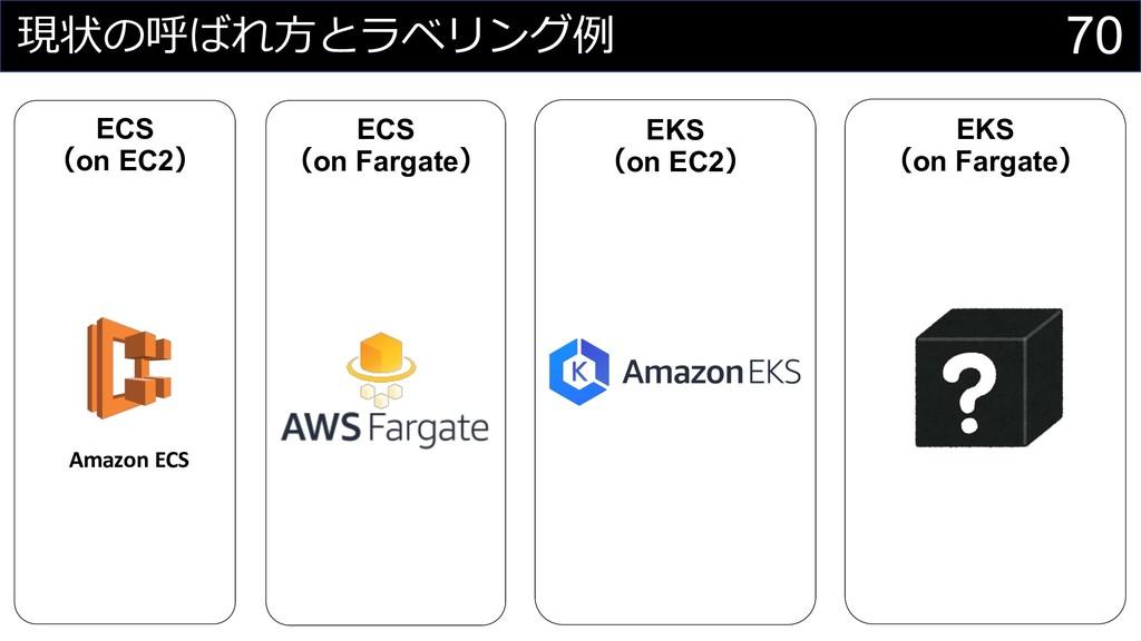 70    Amazon ECS ECS on EC2 ECS ...