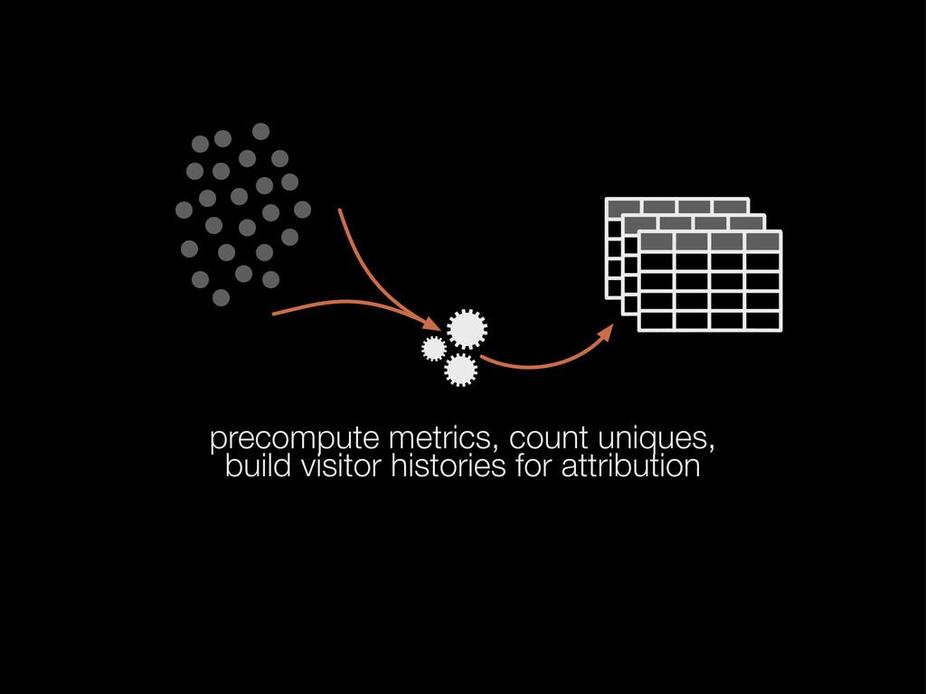 precompute metrics, count uniques, build visito...
