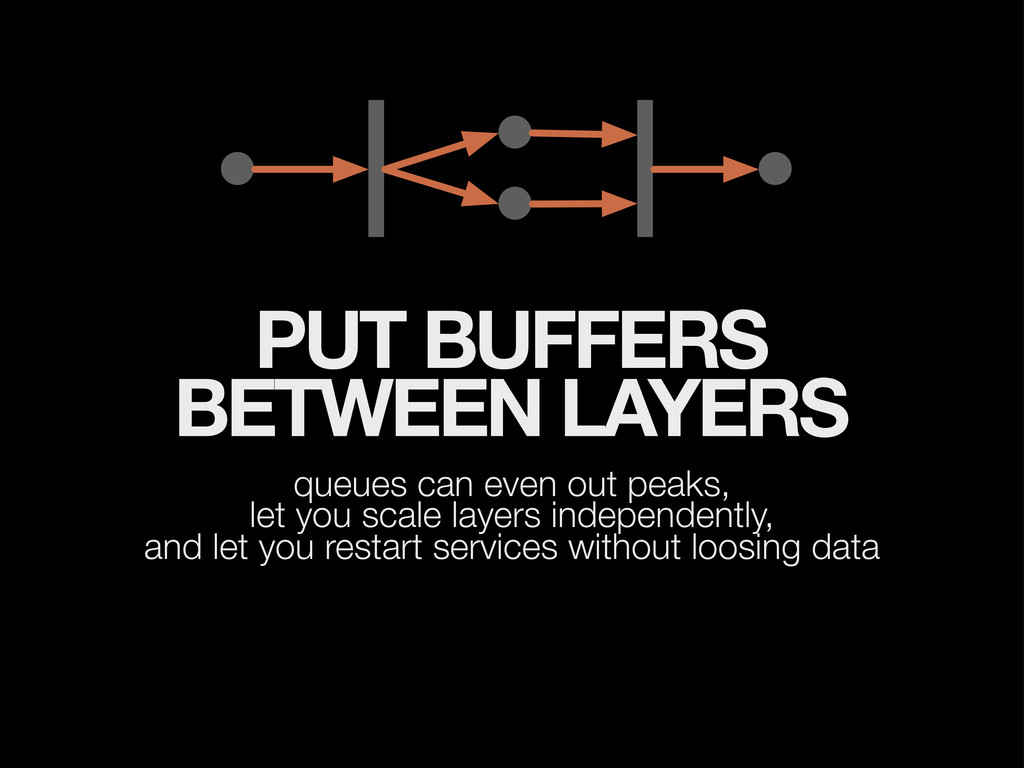 PUT BUFFERS BETWEEN LAYERS queues can even out ...