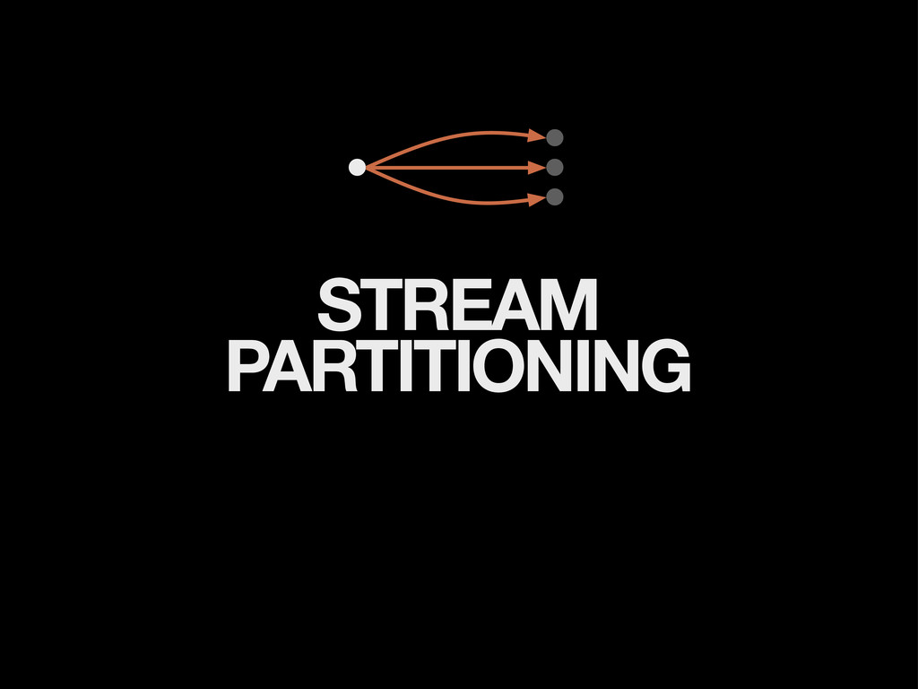 STREAM PARTITIONING