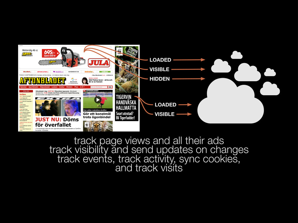 track page views and all their ads track visibi...