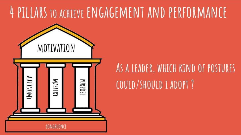 4 pillars to achieve engagement and performance...