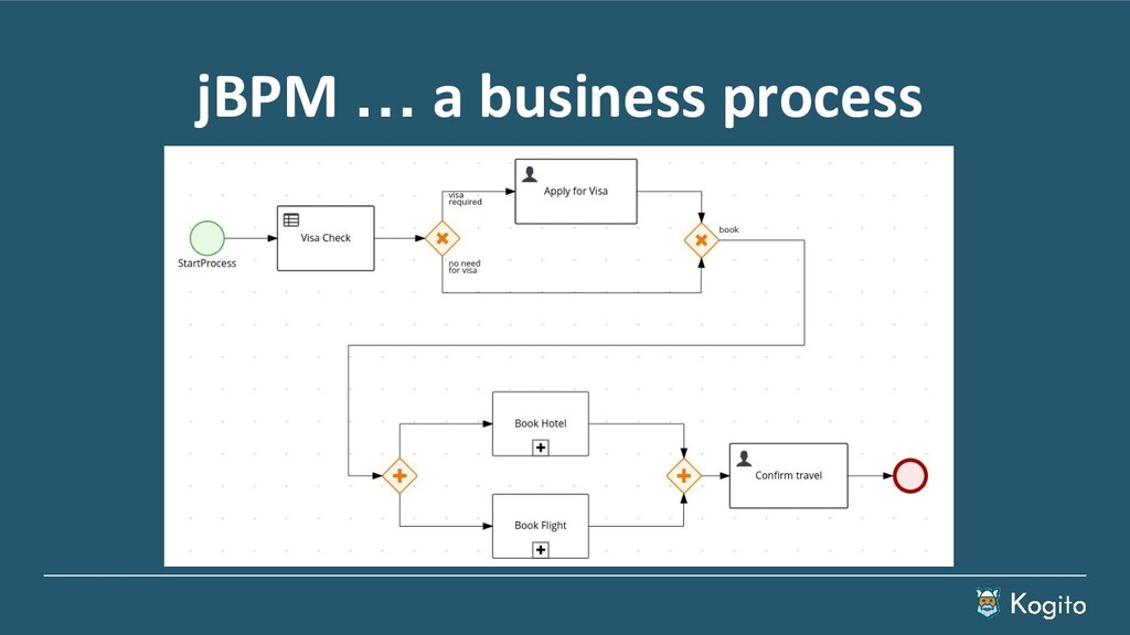 jBPM … a business process