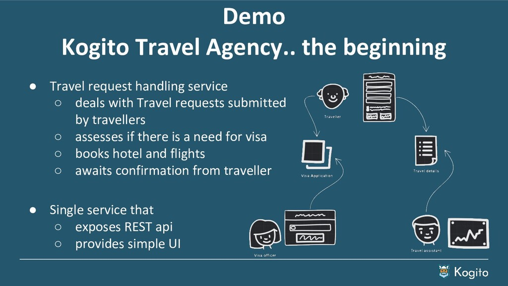 Demo Kogito Travel Agency.. the beginning ● Tra...