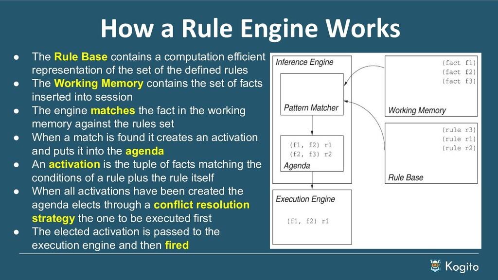 How a Rule Engine Works ● The Rule Base contain...