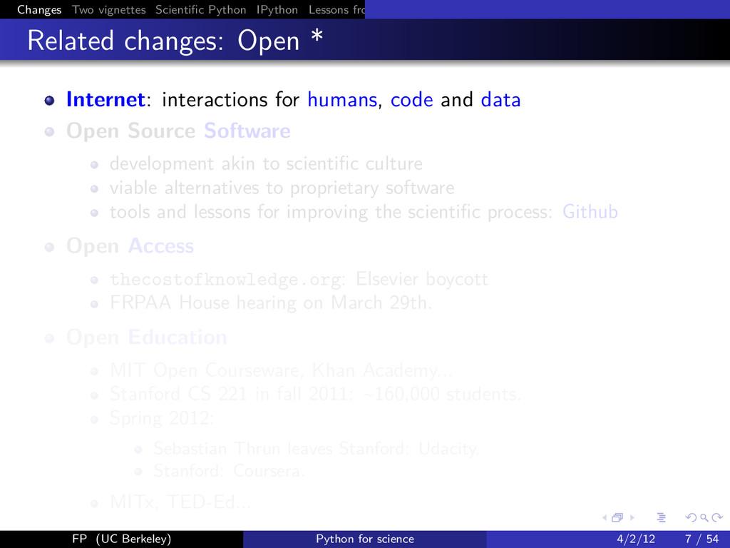 Changes Two vignettes Scientific Python IPython ...