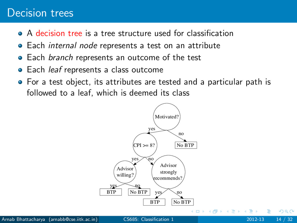 Decision trees A decision tree is a tree struct...