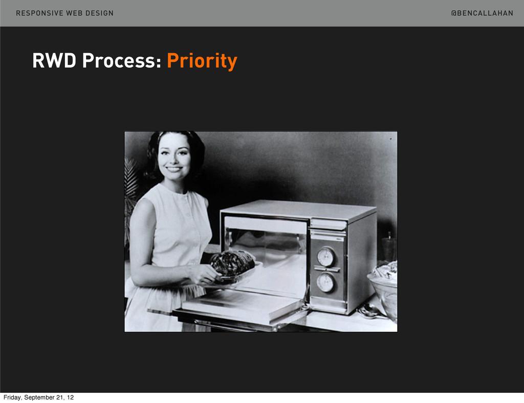@BENCALLAHAN RESPONSIVE WEB DESIGN RWD Process:...