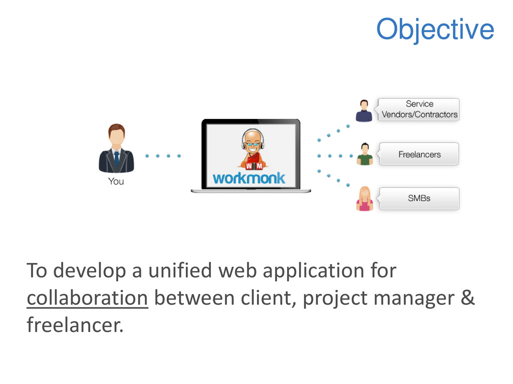 Objective To develop a unified web application ...