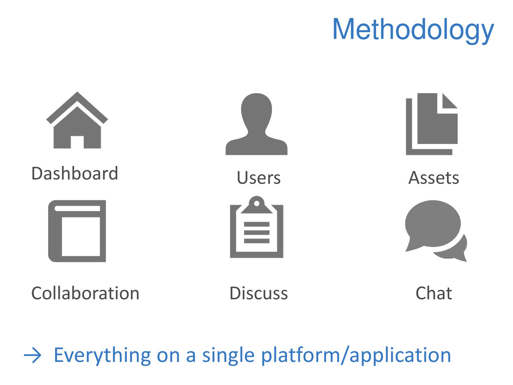 Methodology → Everything on a single platform/a...