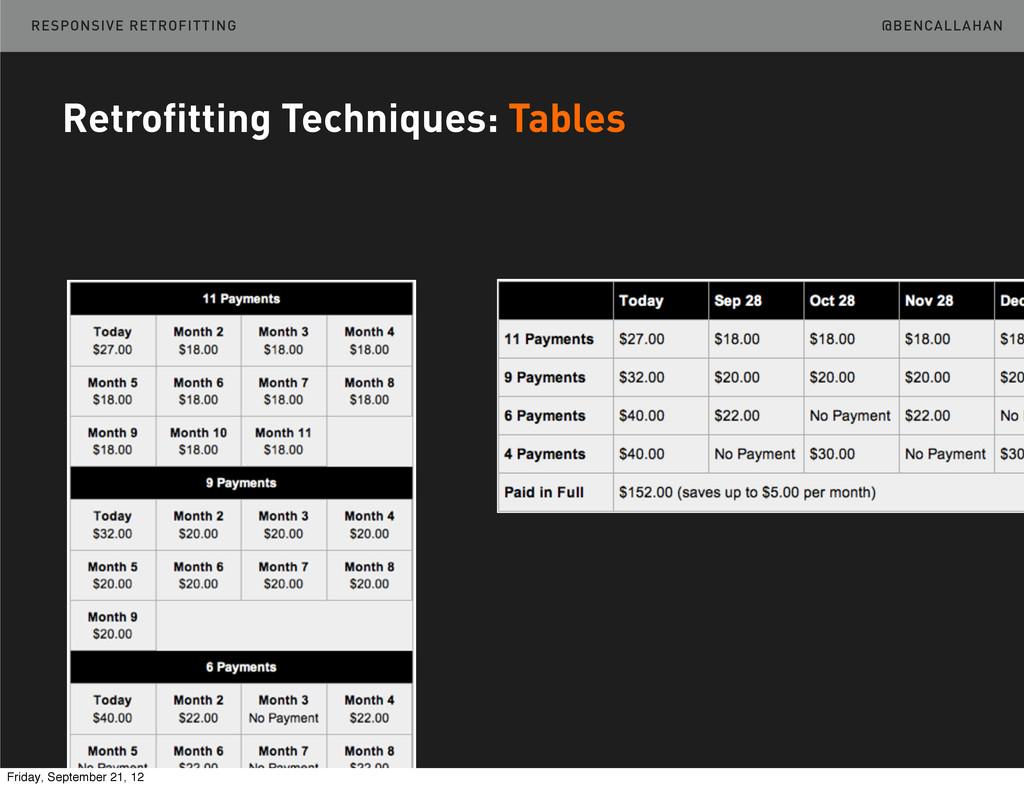 @BENCALLAHAN Retrofitting Techniques: Tables RE...
