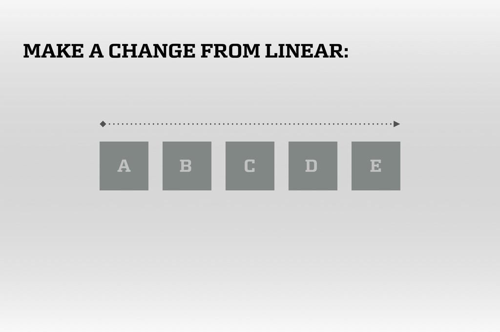 A B C D E MAKE A CHANGE FROM LINEAR: