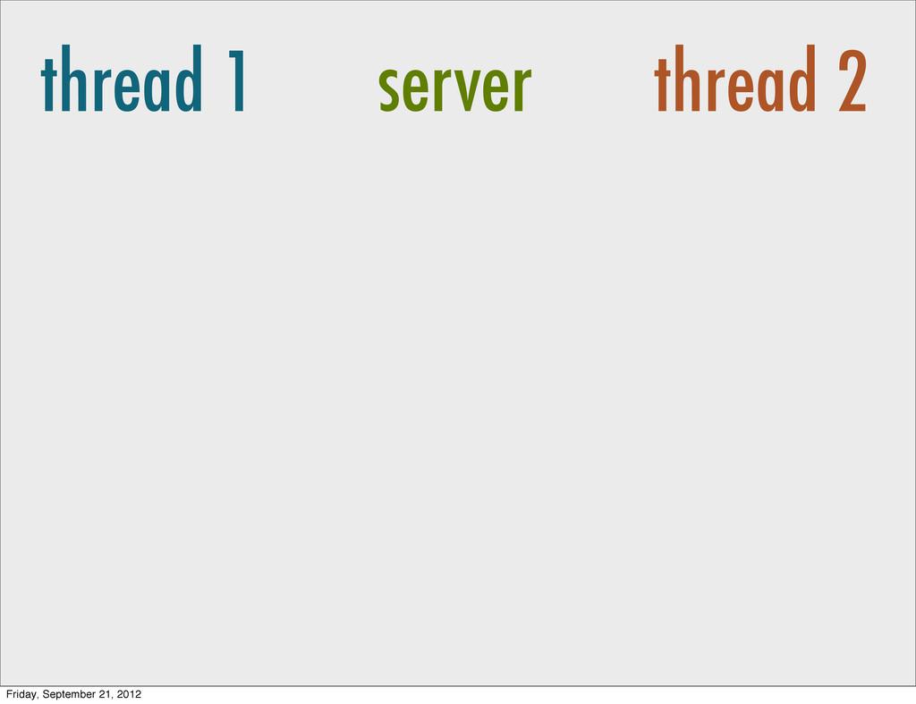 thread 1 server thread 2 Friday, September 21, ...