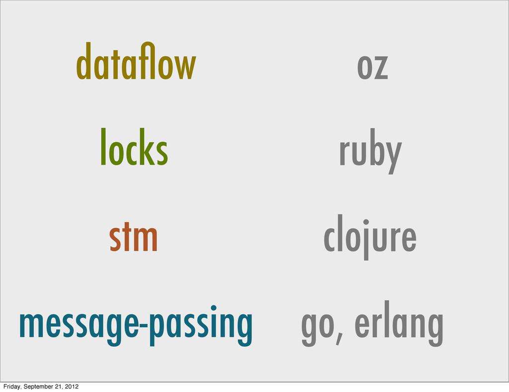 message-passing locks stm go, erlang ruby cloju...