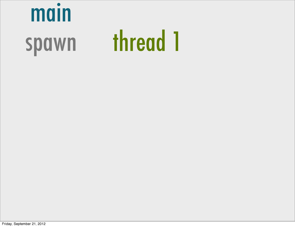 main spawn thread 1 Friday, September 21, 2012