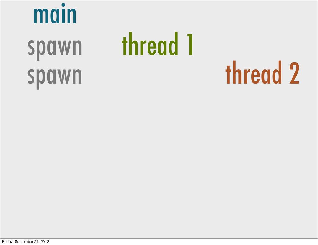 main spawn thread 1 spawn thread 2 Friday, Sept...