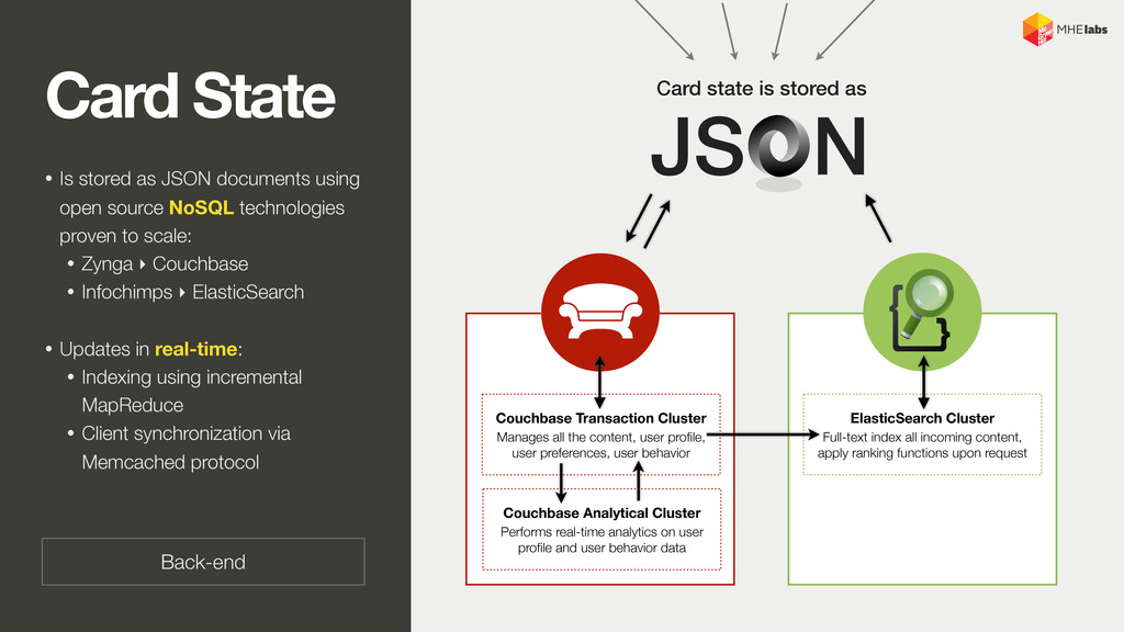 • Is stored as JSON documents using open source...