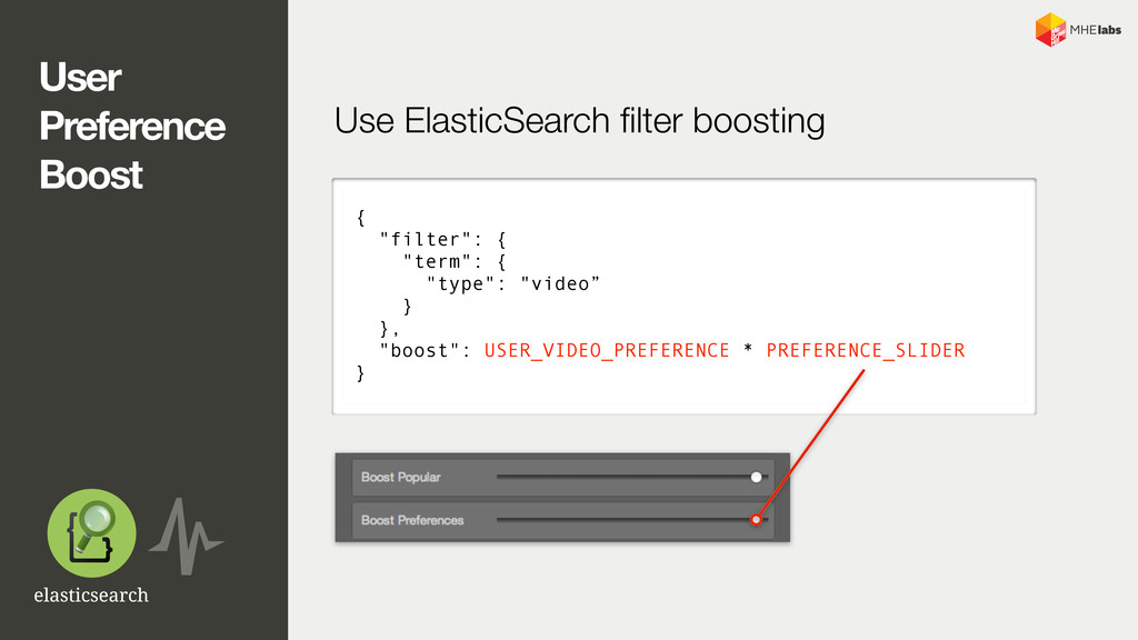 User Preference Boost Use ElasticSearch filter b...